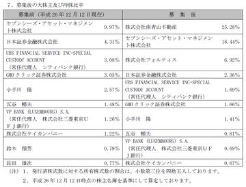 bnf_harakousan_2015.png