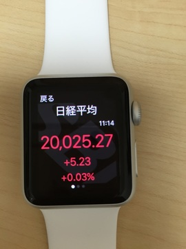 hyperkabu_Apple_Watch_20150424_005.JPG