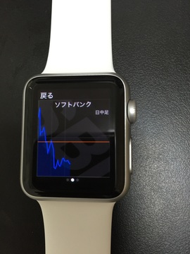 hyperkabu_Apple_Watch_20150424_008.JPG