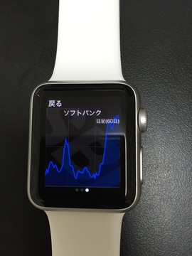 hyperkabu_Apple_Watch_20150424_009.JPG