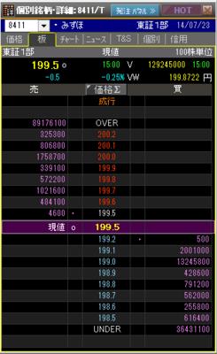 kabustation_summary_ita_20140723_001.png