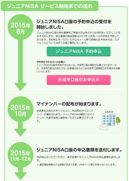 rakuten_junior_nisa_yoyaku_20150825_002.png