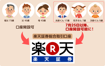 rakuten_miseinen_junior_NISA_20150725_003.png