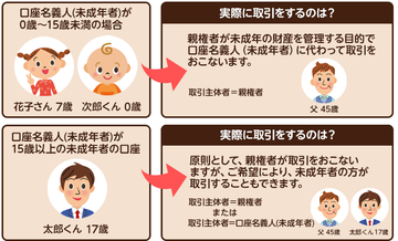 rakuten_miseinen_junior_NISA_20150725_004.png