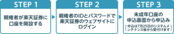 rakuten_miseinen_junior_NISA_20150725_005.png