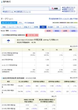sbi_kessan_sokuji_20140926_002.png